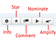 The PressForward toolbar as it appears in All Content with the buttons labeled